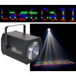 Projecteur messages lumineux LED